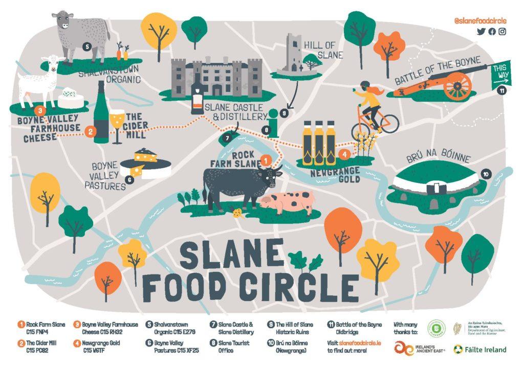 Slane Food Tour Map